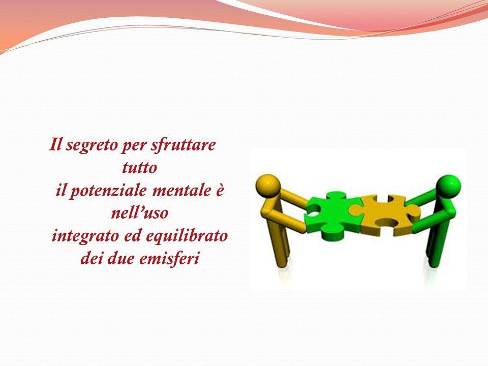 Il segreto per sfruttare tutto il potenziale mentale è nelluso integrato ed equilibrato dei due emisferi