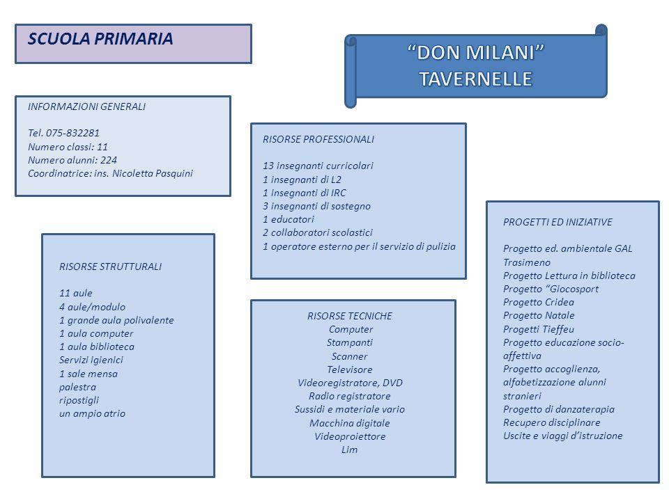 SCUOLA PRIMARIA INFORMAZIONI GENERALI Tel.