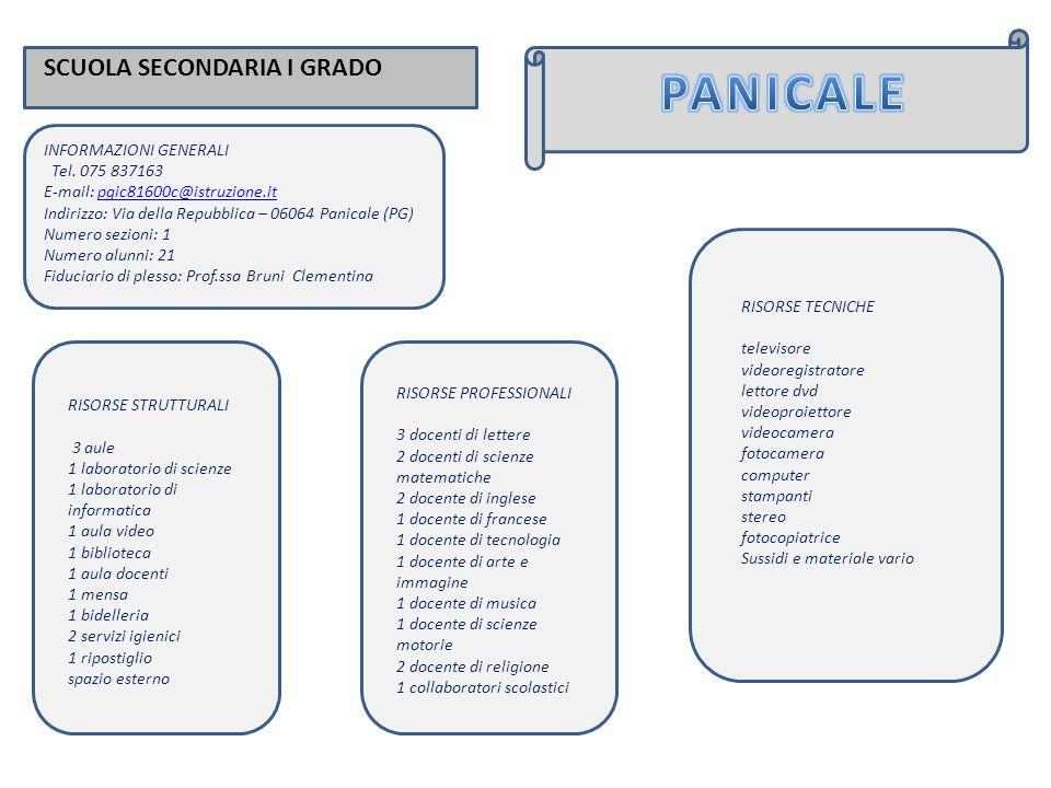 SCUOLA SECONDARIA I GRADO INFORMAZIONI GENERALI Tel.