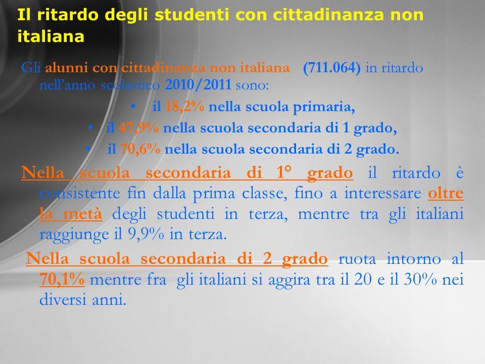 Il ritardo degli studenti con cittadinanza non italiana Gli alunni con cittadinanza non italiana (711.064) in ritardo nellanno scolastico 2010/2011 so