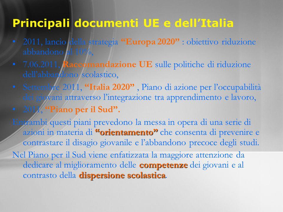 Principali documenti UE e dellItalia 2011, lancio della strategia Europa 2020 : obiettivo riduzione abbandono al 10%, 7.06.2011, Raccomandazione UE su