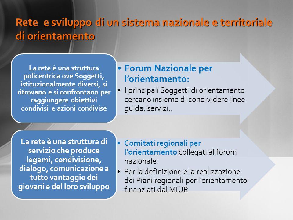 Forum Nazionale per lorientamento: I principali Soggetti di orientamento cercano insieme di condividere linee guida, servizi,. La rete è una struttura
