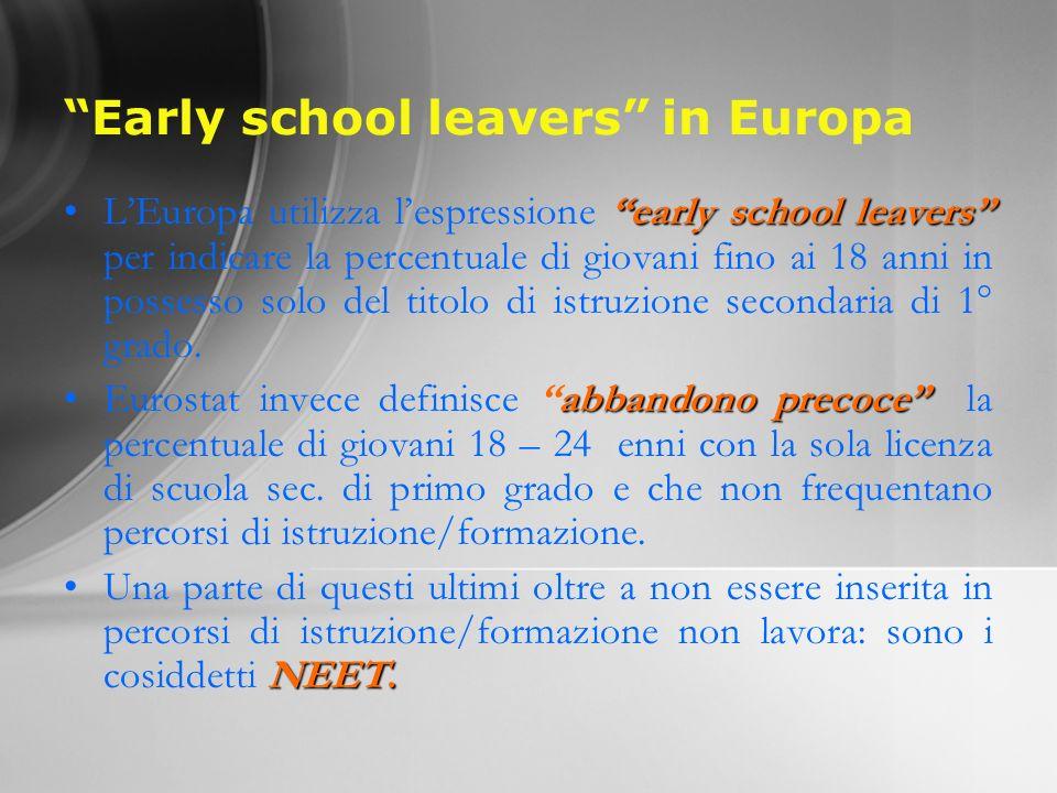 Early school leavers in Europa early school leaversLEuropa utilizza lespressione early school leavers per indicare la percentuale di giovani fino ai 18 anni in possesso solo del titolo di istruzione secondaria di 1° grado.