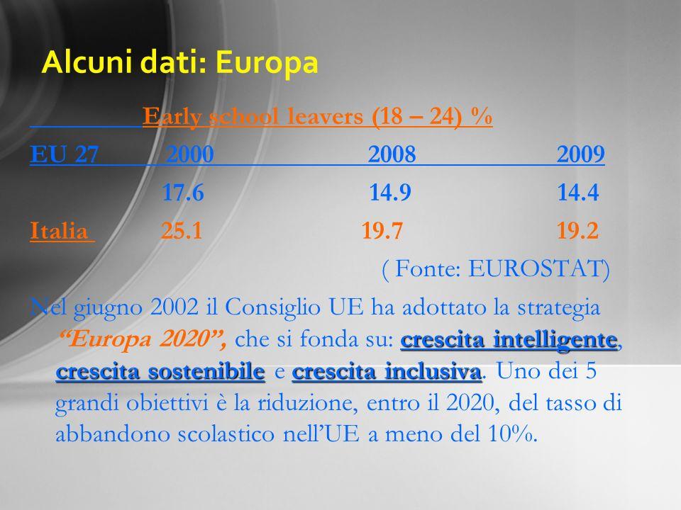 Alcuni dati: Europa Early school leavers (18 – 24) % EU 27 2000 2008 2009 17.6 14.9 14.4 Italia 25.1 19.7 19.2 ( Fonte: EUROSTAT) crescita intelligente crescita sostenibilecrescita inclusiva Nel giugno 2002 il Consiglio UE ha adottato la strategia Europa 2020, che si fonda su: crescita intelligente, crescita sostenibile e crescita inclusiva.