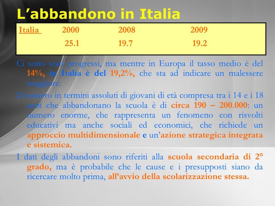 Labbandono in Italia Ci sono stati progressi, ma mentre in Europa il tasso medio è del 14%, in Italia è del 19,2%, che sta ad indicare un malessere maggiore.