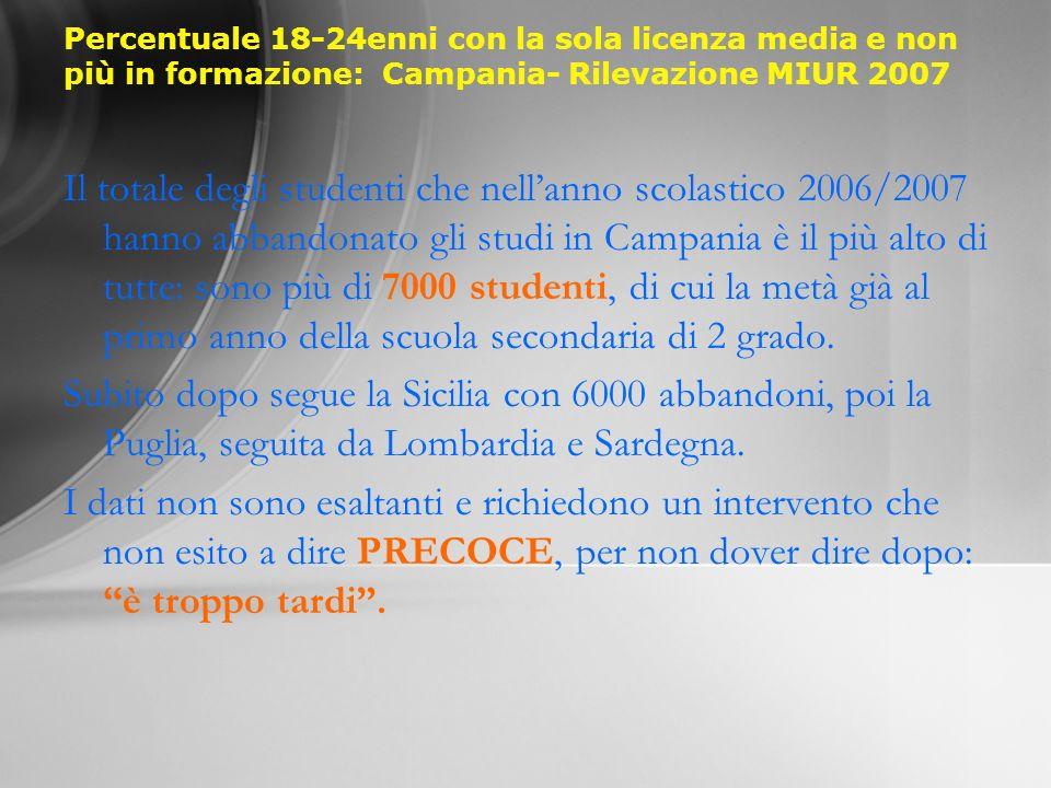 Percentuale 18-24enni con la sola licenza media e non più in formazione: Campania- Rilevazione MIUR 2007 Il totale degli studenti che nellanno scolastico 2006/2007 hanno abbandonato gli studi in Campania è il più alto di tutte: sono più di 7000 studenti, di cui la metà già al primo anno della scuola secondaria di 2 grado.