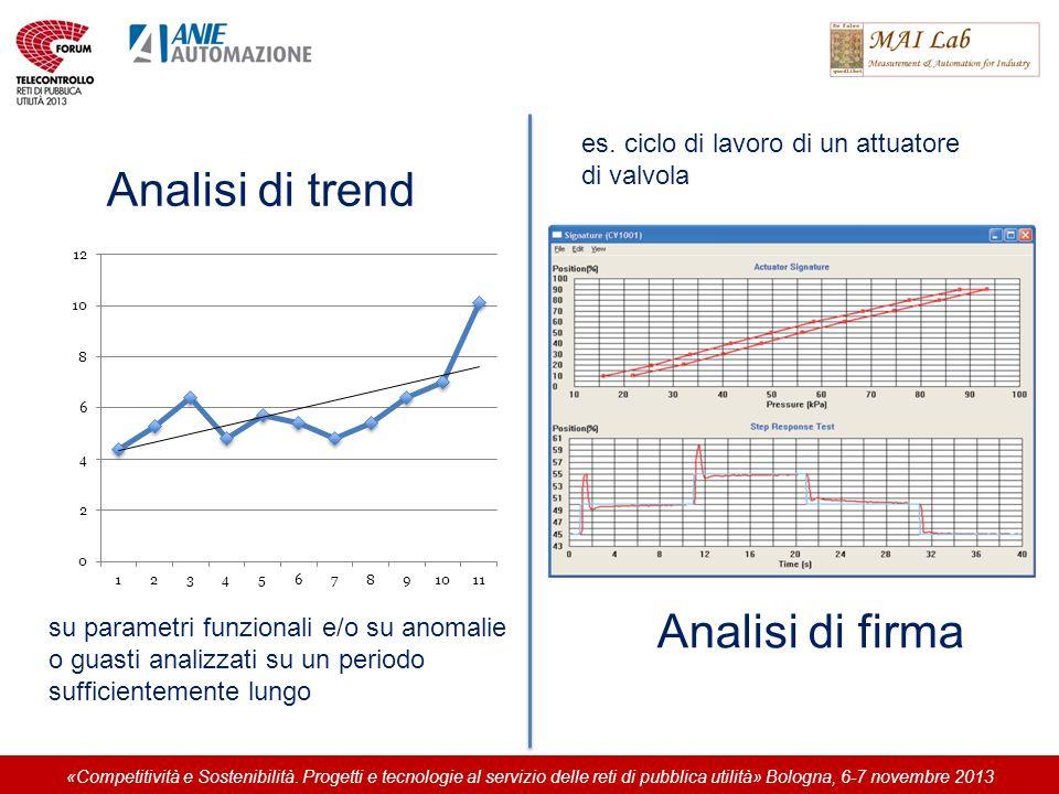 Analisi di trend Analisi di firma su parametri funzionali e/o su anomalie o guasti analizzati su un periodo sufficientemente lungo es.