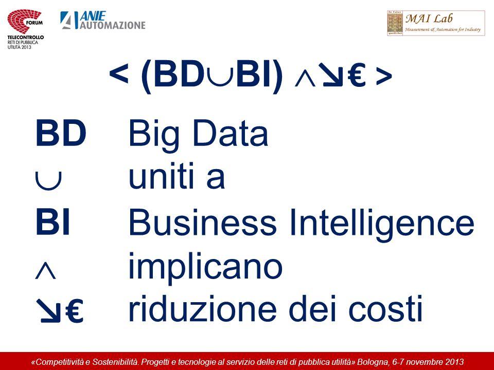 «Competitività e Sostenibilità. Progetti e tecnologie al servizio delle reti di pubblica utilità» Bologna, 6-7 novembre 2013 BD BI Big Data uniti a Bu