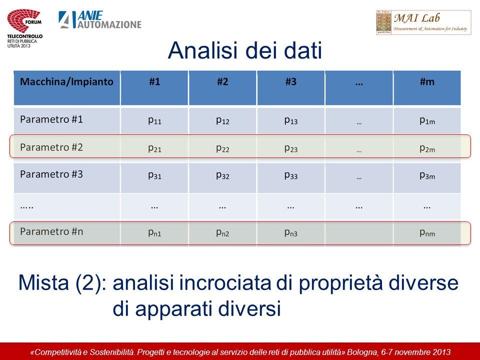 Analisi dei dati Mista (2): analisi incrociata di proprietà diverse di apparati diversi «Competitività e Sostenibilità. Progetti e tecnologie al servi