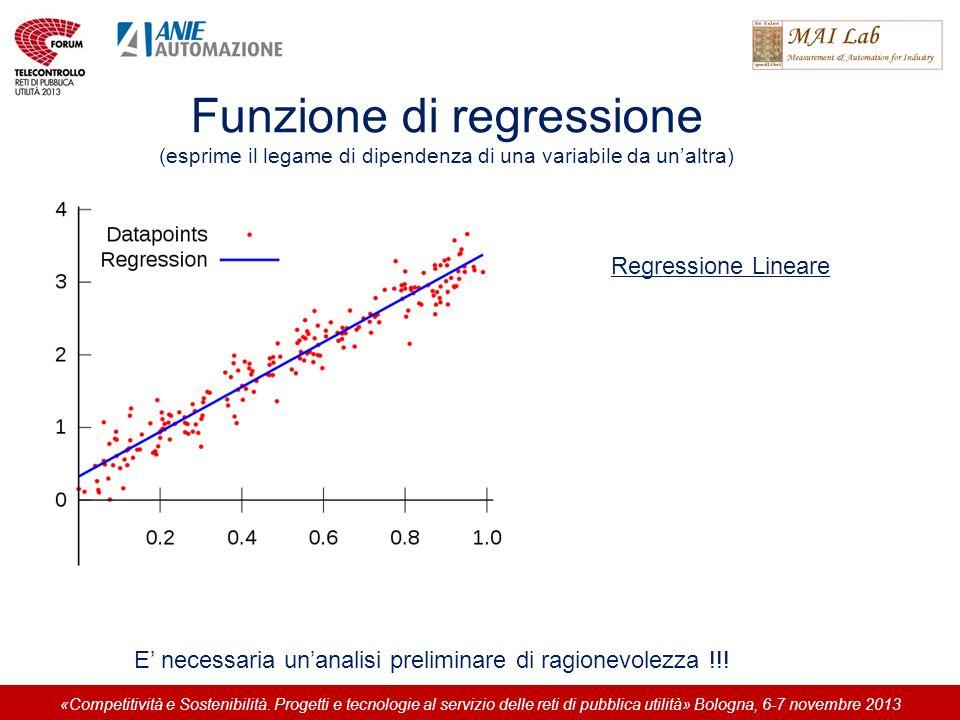 Funzione di regressione (esprime il legame di dipendenza di una variabile da unaltra) E necessaria unanalisi preliminare di ragionevolezza !!.