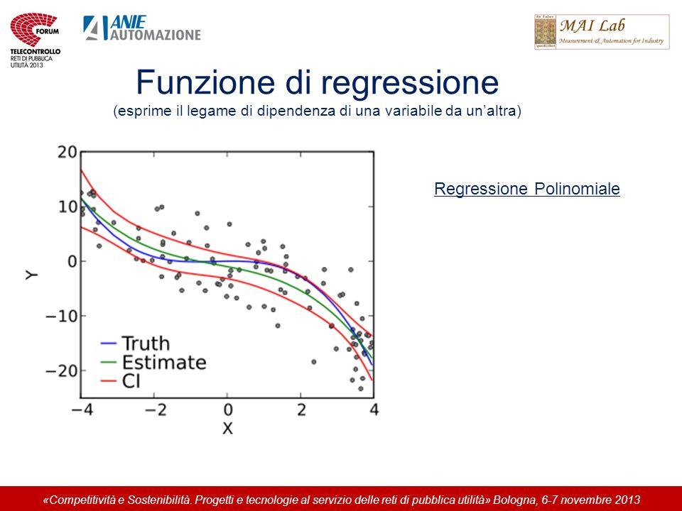Funzione di regressione (esprime il legame di dipendenza di una variabile da unaltra) Regressione Polinomiale «Competitività e Sostenibilità. Progetti