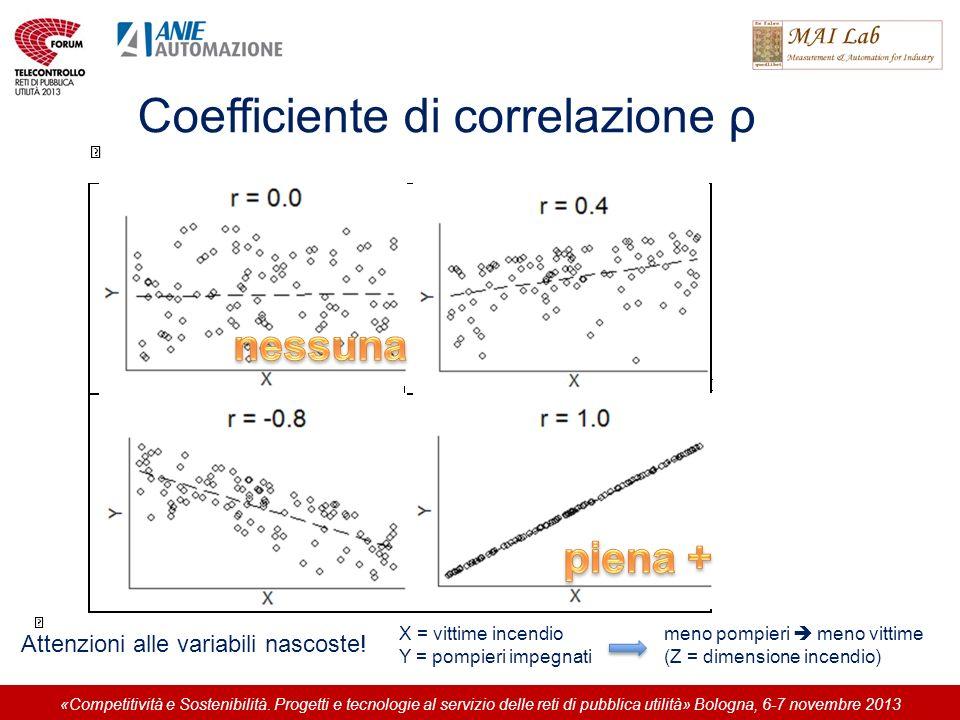 Coefficiente di correlazione ρ Attenzioni alle variabili nascoste! X = vittime incendio Y = pompieri impegnati meno pompieri meno vittime (Z = dimensi