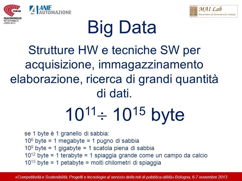 Big Data Strutture HW e tecniche SW per acquisizione, immagazzinamento elaborazione, ricerca di grandi quantità di dati. 10 11 10 15 byte se 1 byte è