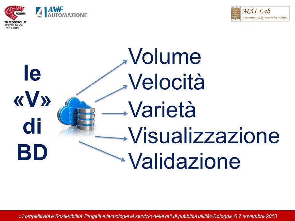 Volume Velocità Varietà Visualizzazione Validazione le «V» di BD «Competitività e Sostenibilità. Progetti e tecnologie al servizio delle reti di pubbl