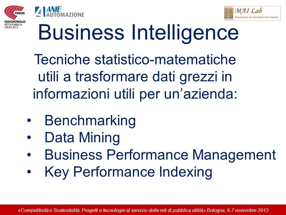 Business Intelligence Tecniche statistico-matematiche utili a trasformare dati grezzi in informazioni utili per unazienda: Benchmarking Data Mining Business Performance Management Key Performance Indexing «Competitività e Sostenibilità.