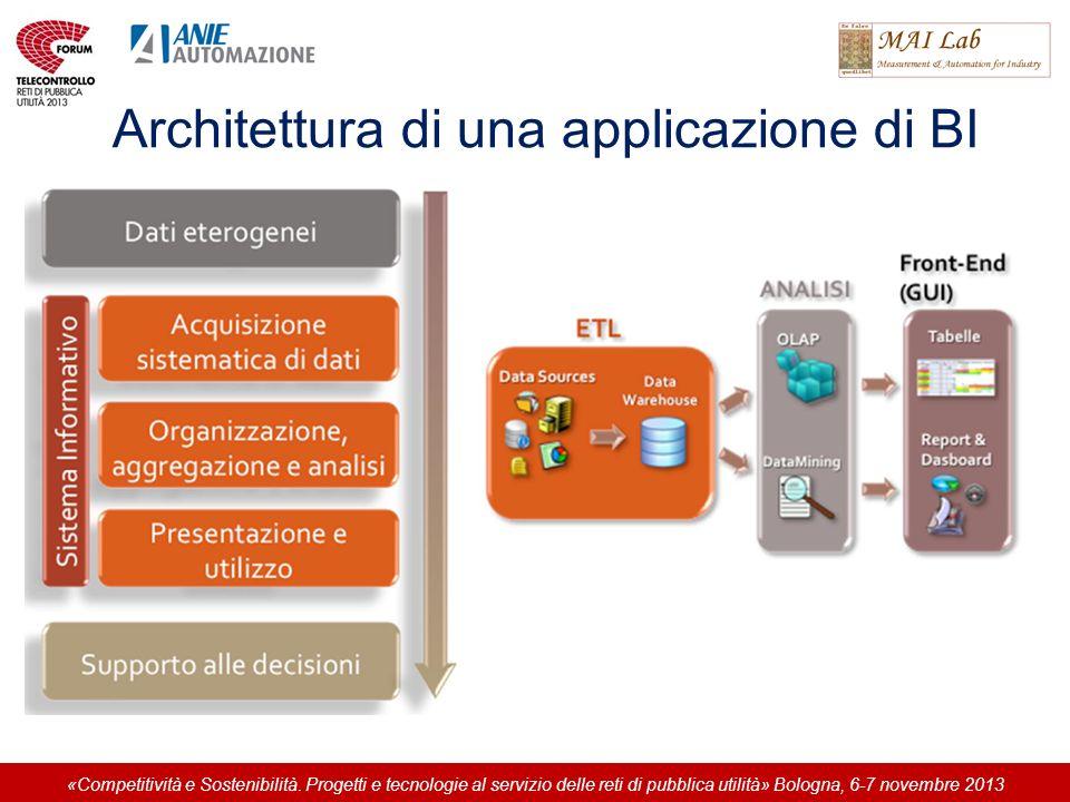 Architettura di una applicazione di BI «Competitività e Sostenibilità. Progetti e tecnologie al servizio delle reti di pubblica utilità» Bologna, 6-7