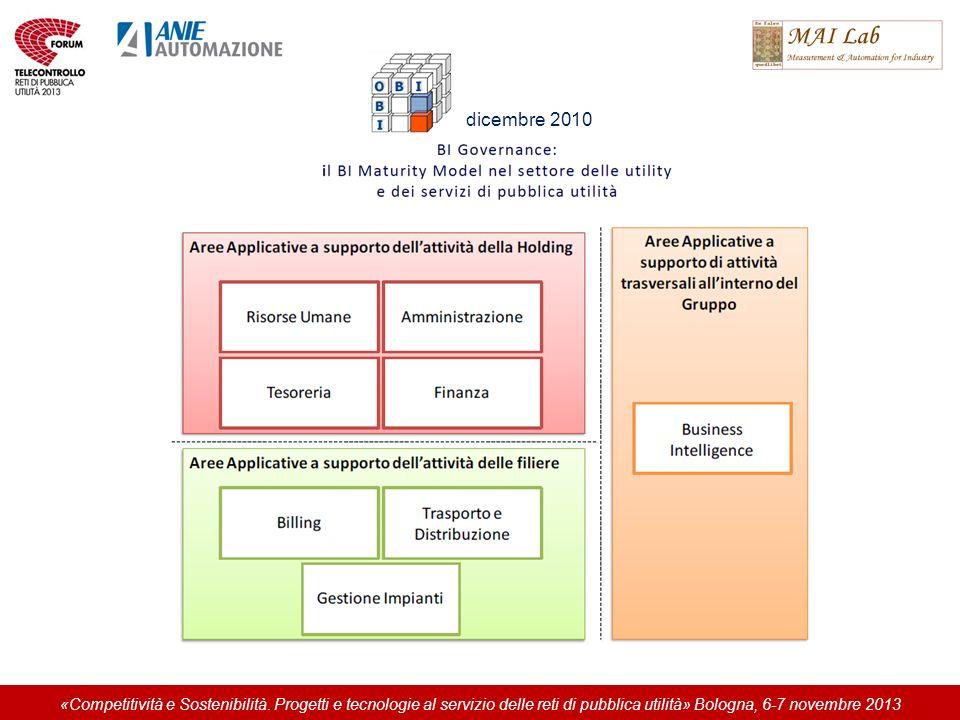 dicembre 2010 «Competitività e Sostenibilità. Progetti e tecnologie al servizio delle reti di pubblica utilità» Bologna, 6-7 novembre 2013