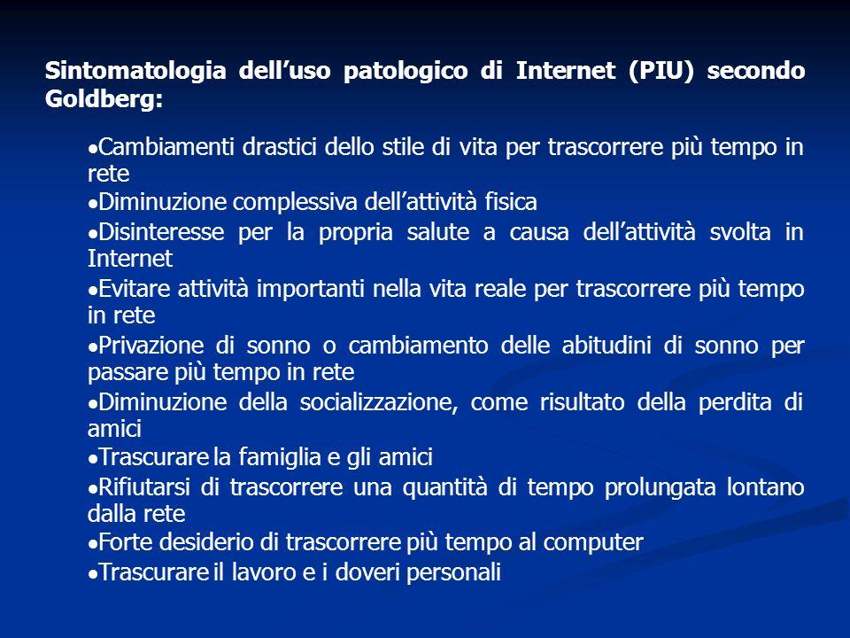 Sintomatologia delluso patologico di Internet (PIU) secondo Goldberg: Cambiamenti drastici dello stile di vita per trascorrere più tempo in rete Dimin
