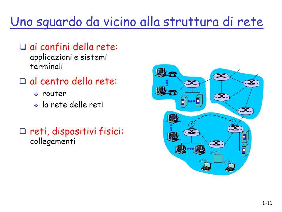 1-11 Uno sguardo da vicino alla struttura di rete ai confini della rete: applicazioni e sistemi terminali al centro della rete: router la rete delle reti reti, dispositivi fisici: collegamenti