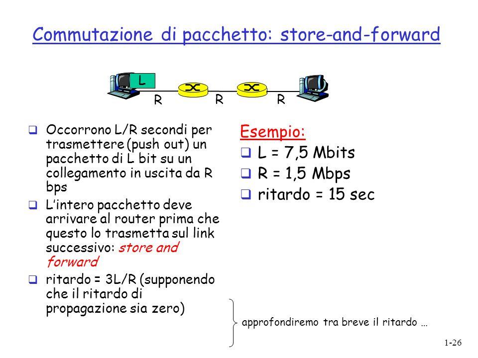 1-26 Commutazione di pacchetto: store-and-forward Occorrono L/R secondi per trasmettere (push out) un pacchetto di L bit su un collegamento in uscita da R bps Lintero pacchetto deve arrivare al router prima che questo lo trasmetta sul link successivo: store and forward ritardo = 3L/R (supponendo che il ritardo di propagazione sia zero) Esempio: L = 7,5 Mbits R = 1,5 Mbps ritardo = 15 sec R R R L approfondiremo tra breve il ritardo …