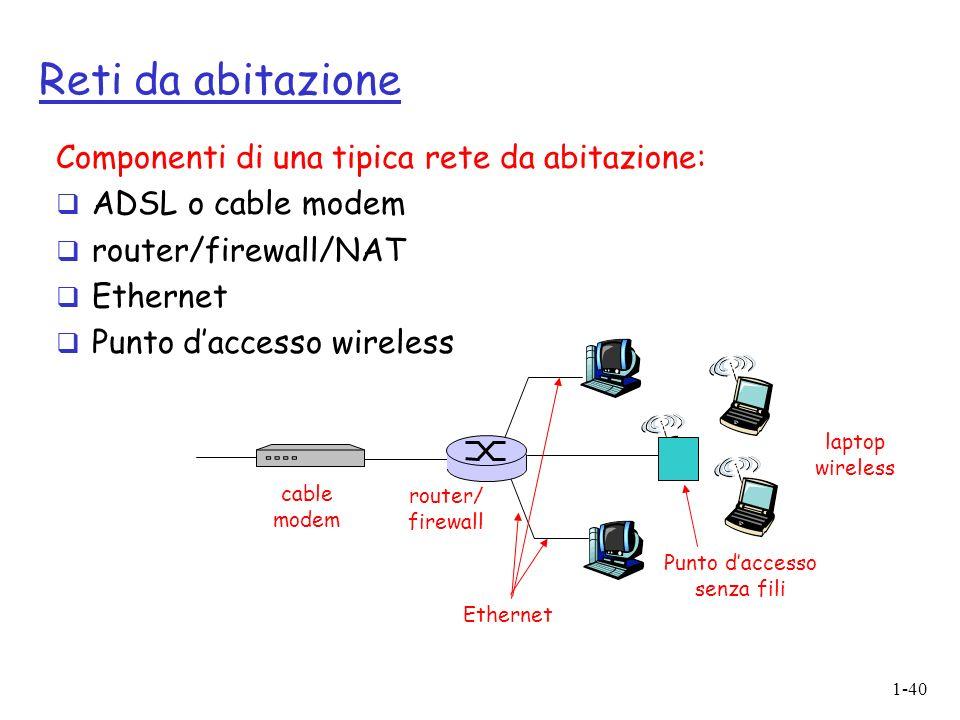 1-40 Reti da abitazione Componenti di una tipica rete da abitazione: ADSL o cable modem router/firewall/NAT Ethernet Punto daccesso wireless Punto daccesso senza fili laptop wireless router/ firewall cable modem Ethernet