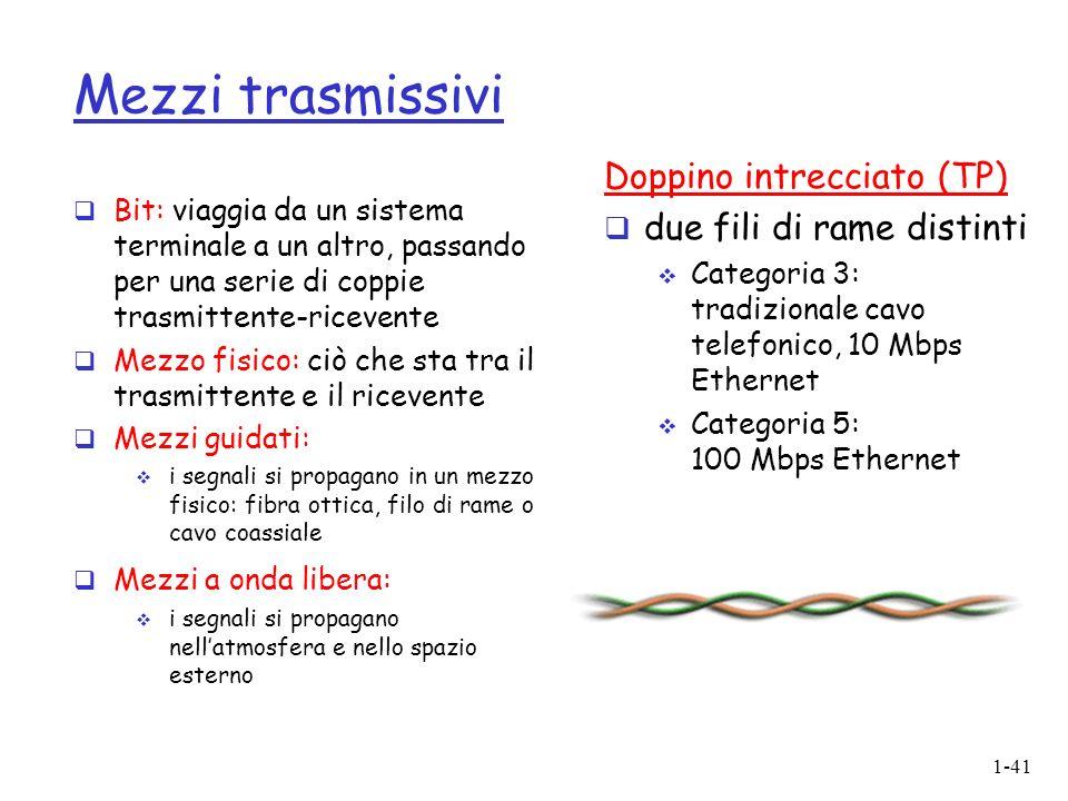 1-41 Mezzi trasmissivi Bit: viaggia da un sistema terminale a un altro, passando per una serie di coppie trasmittente-ricevente Mezzo fisico: ciò che sta tra il trasmittente e il ricevente Mezzi guidati: i segnali si propagano in un mezzo fisico: fibra ottica, filo di rame o cavo coassiale Mezzi a onda libera: i segnali si propagano nellatmosfera e nello spazio esterno Doppino intrecciato (TP) due fili di rame distinti Categoria 3: tradizionale cavo telefonico, 10 Mbps Ethernet Categoria 5: 100 Mbps Ethernet