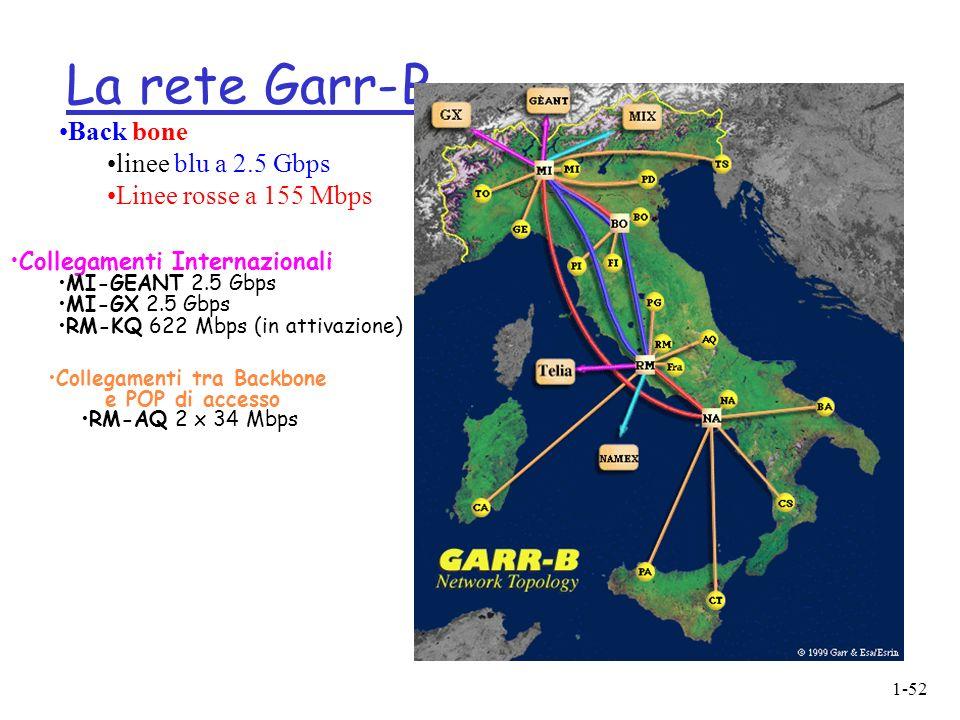 1-52 La rete Garr-B Back bone linee blu a 2.5 Gbps Linee rosse a 155 Mbps Collegamenti Internazionali MI-GEANT 2.5 Gbps MI-GX 2.5 Gbps RM-KQ 622 Mbps (in attivazione) Collegamenti tra Backbone e POP di accesso RM-AQ 2 x 34 Mbps