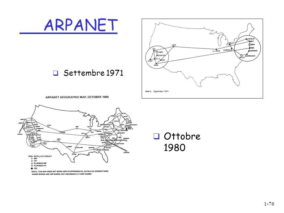 1-76 ARPANET Settembre 1971 Ottobre 1980