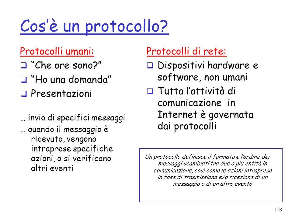 1-9 Cosè un protocollo.Protocollo umano e protocollo di rete D: Conoscete altri protocolli umani.