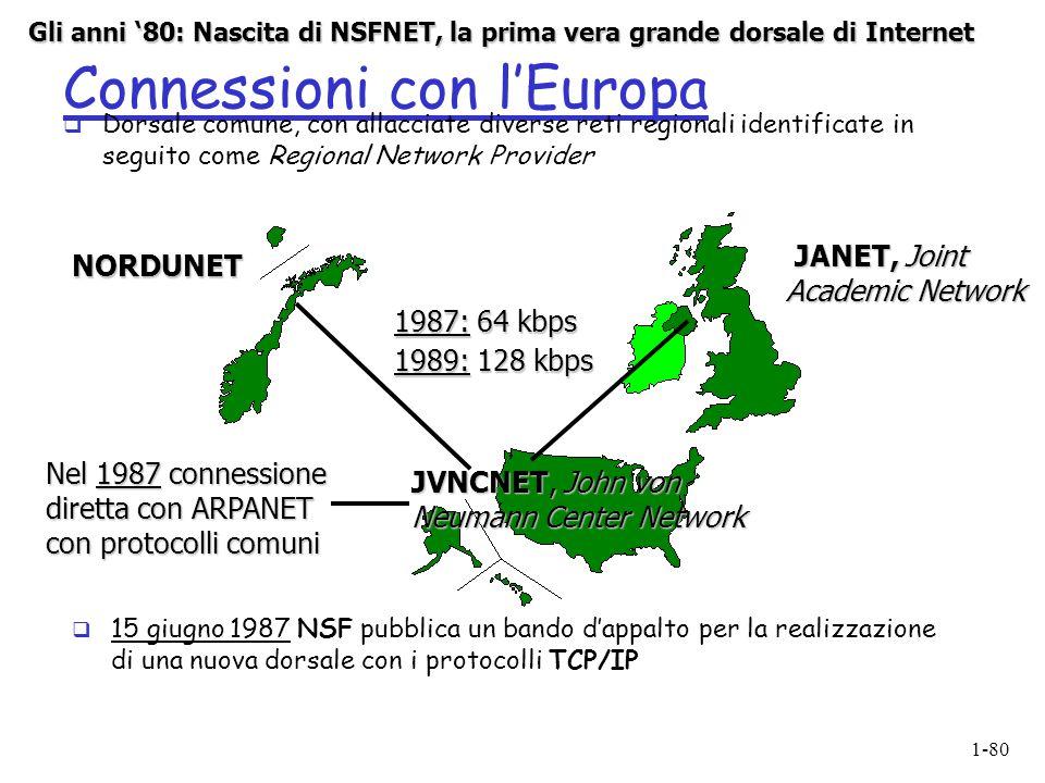 1-80 Connessioni con lEuropa Dorsale comune, con allacciate diverse reti regionali identificate in seguito come Regional Network Provider JANET, Joint Academic Network JANET, Joint Academic Network NORDUNET JVNCNET, John von Neumann Center Network 1987: 64 kbps 1989: 128 kbps Nel 1987 connessione diretta con ARPANET con protocolli comuni 15 giugno 1987 NSF pubblica un bando dappalto per la realizzazione di una nuova dorsale con i protocolli TCP/IP Gli anni 80: Nascita di NSFNET, la prima vera grande dorsale di Internet