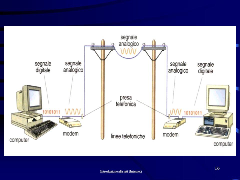 Introduzione alle reti (Internet) 15 MODEM MODEM Questo dispositivo viene chiamato MODEM (MOdulatore DEModulatore).
