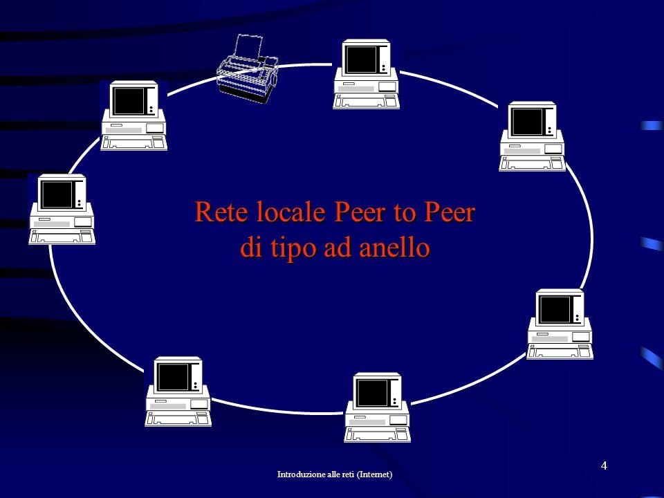 Introduzione alle reti (Internet) 4 Rete locale Peer to Peer di tipo ad anello