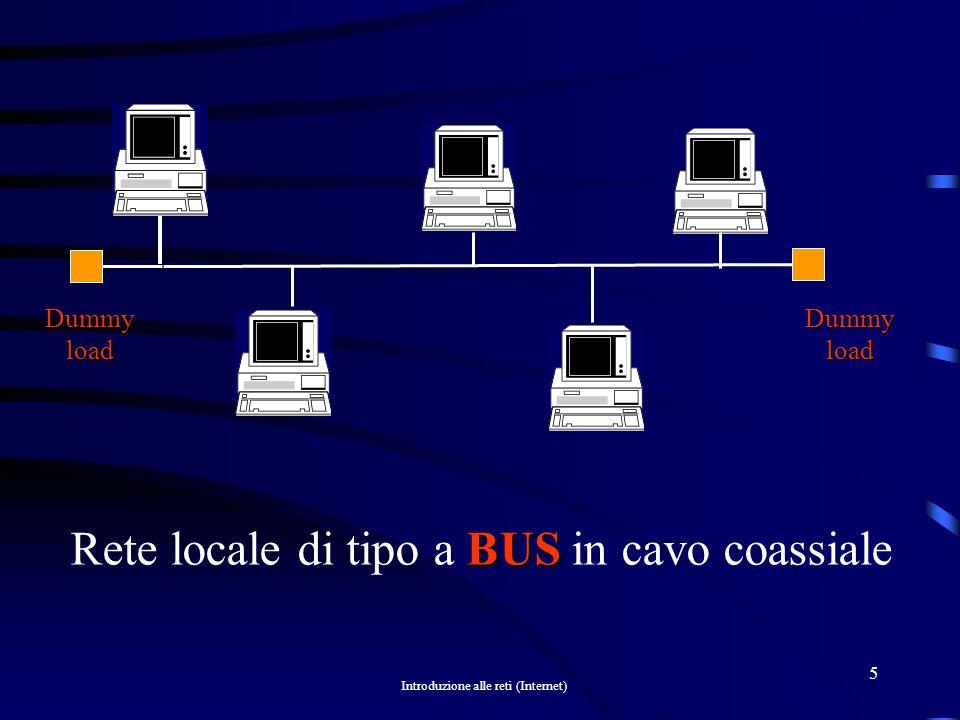 Introduzione alle reti (Internet) 5 Dummy load BUS Rete locale di tipo a BUS in cavo coassiale Dummy load