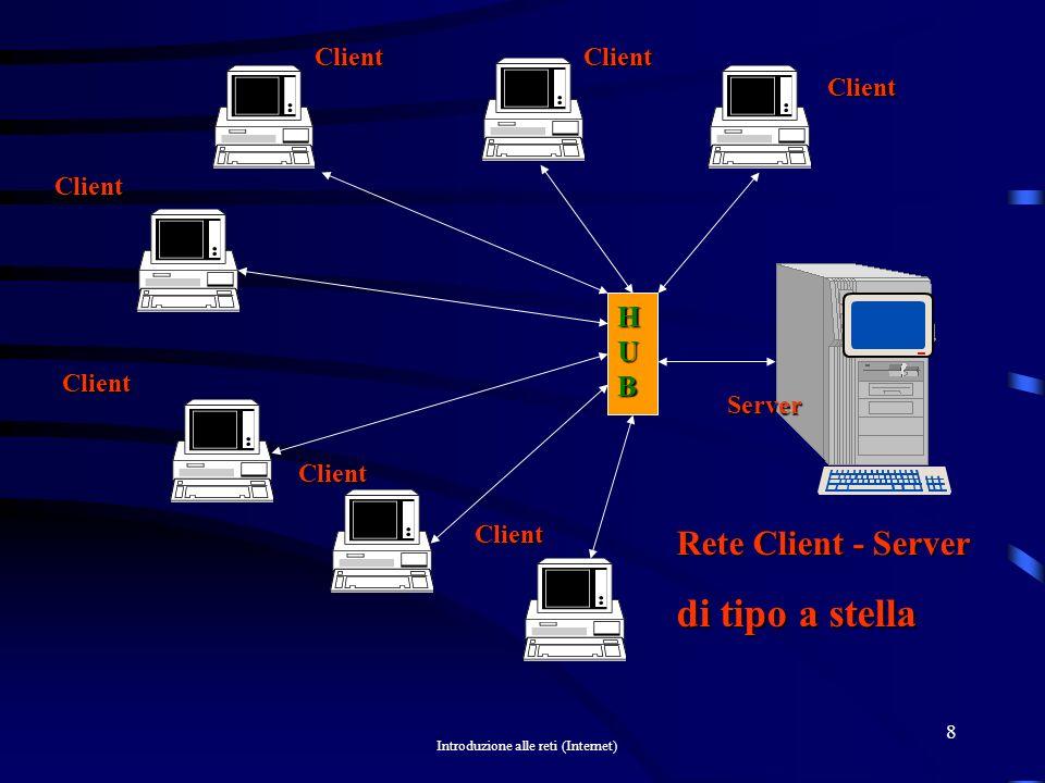Introduzione alle reti (Internet) 18 La velocità di trasmissione dei dati dipende da: Il tipo di linea di trasmissione; La velocità dei modem o delle schede di rete; La velocità di trasferimento dei dati è detta: Baud RateBPSBpS Baud Rate (bit/sec) o BPS (Bit per Secondo Nelle linee telefoniche commutate (dette anche PSTD o …PSTN) può raggiungere 56Kbit/sec; Nelle linee ISDN 128 Kbit/sec; Nelle linee ADSL 650 Kbit/sec; ethernet Nelle LAN(ethernet) il Baud Rate può raggiungere 100 …Mbit/sec;