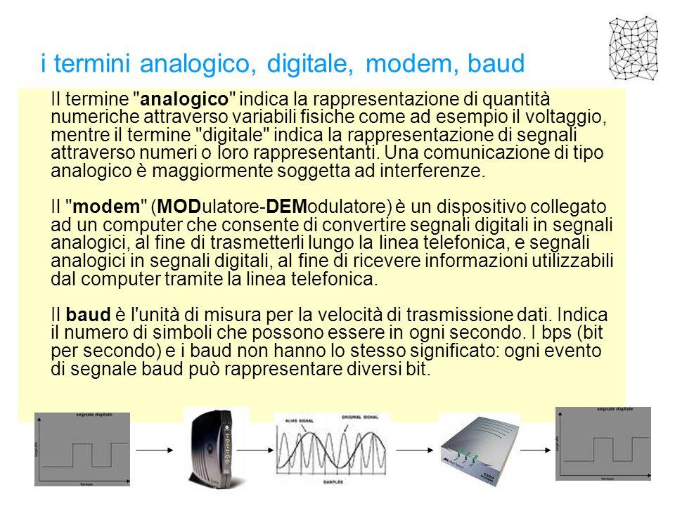 i termini analogico, digitale, modem, baud Il termine