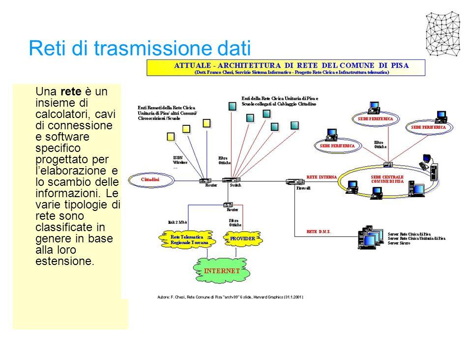 Reti di trasmissione dati Una rete è un insieme di calcolatori, cavi di connessione e software specifico progettato per lelaborazione e lo scambio del
