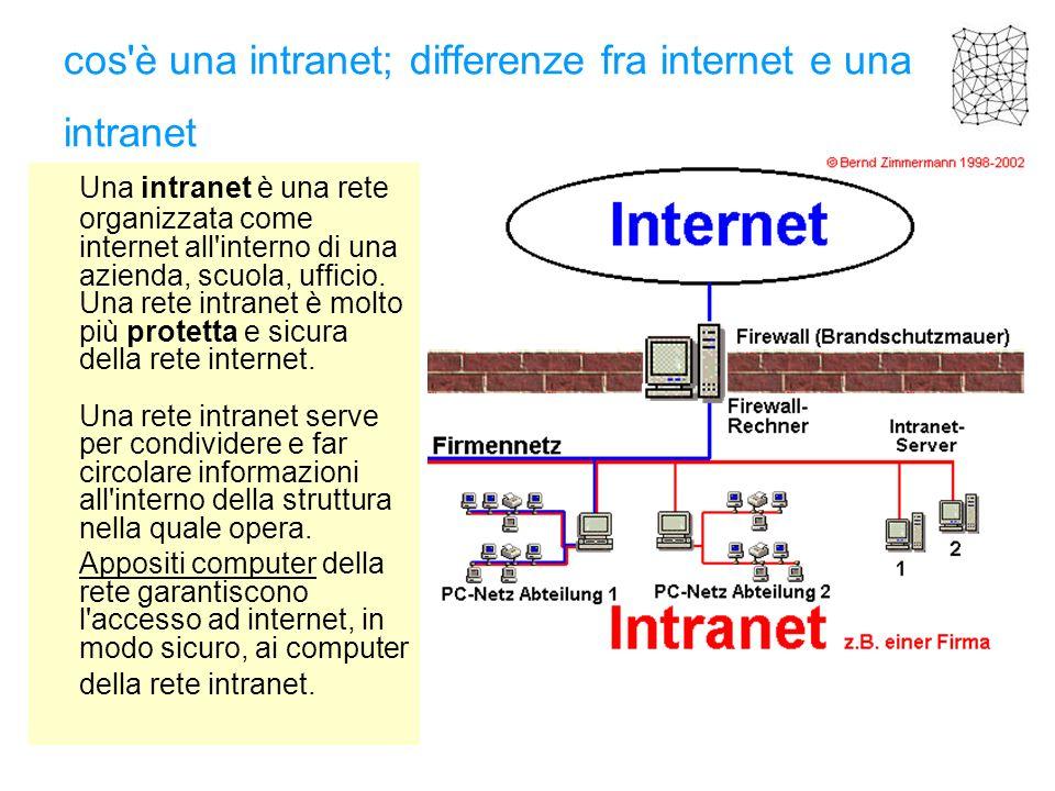 cos è una extranet; differenze fra internet e una extranet Una rete extranet si costituisce quando una parte di una rete intranet è accessibile ad operatori esterni, come fornitori, venditori, clienti, ecc.