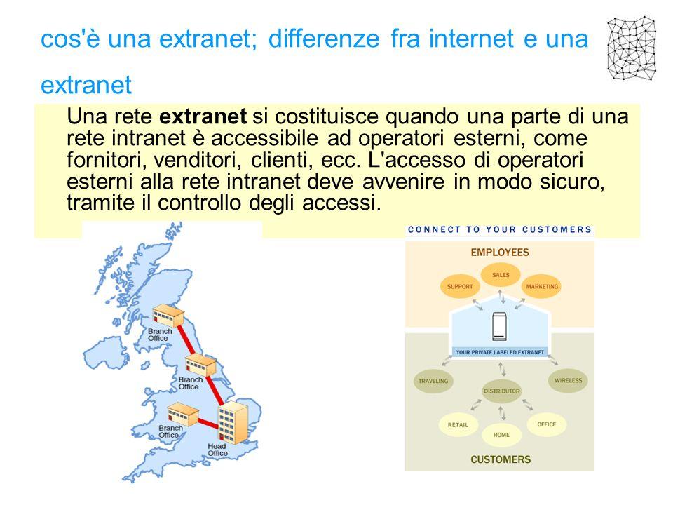 cos'è una extranet; differenze fra internet e una extranet Una rete extranet si costituisce quando una parte di una rete intranet è accessibile ad ope