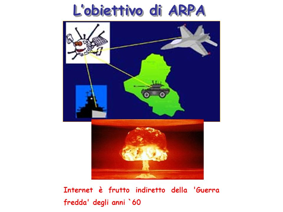 La nascita di ARPA Advanced Research Project La nascita di ARPA Advanced Research Project