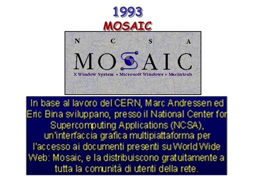 1990 Sistema di reperimento dellinformazione 1990