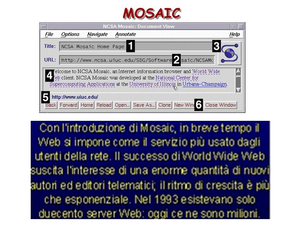 1993MOSAIC1993MOSAIC