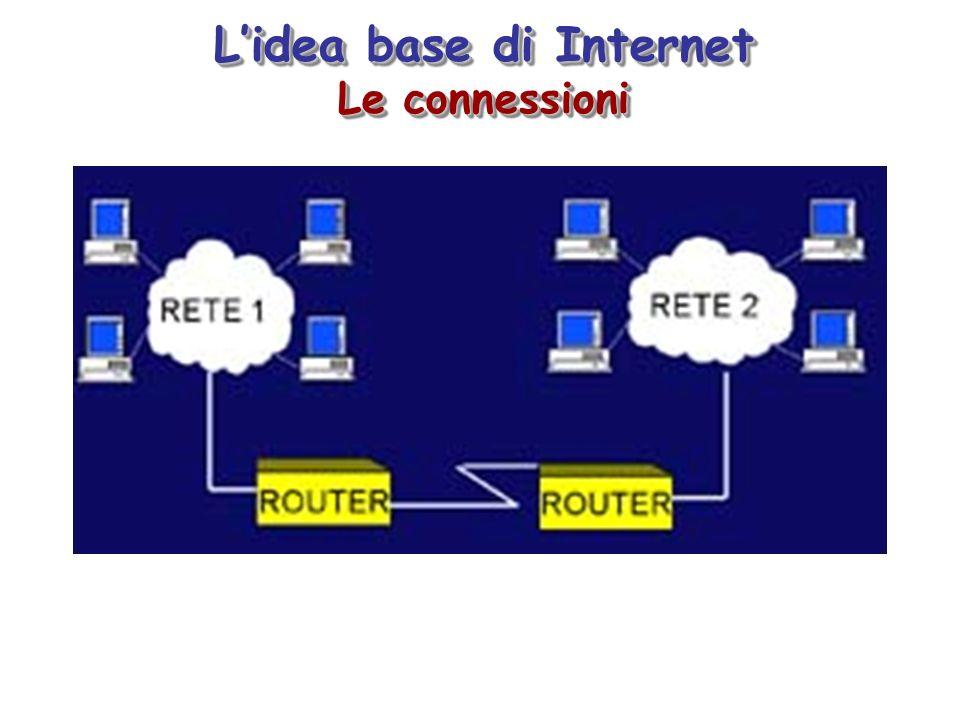 Struttura e funzionamento di Internet I tre elementi fondamentali Struttura e funzionamento di Internet I tre elementi fondamentali