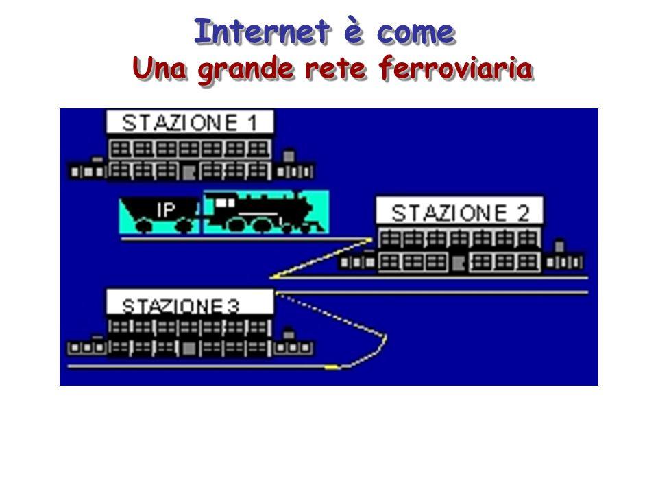 Lidea base di Internet Le connessioni (inizialmente la rete telefonica) Lidea base di Internet Le connessioni (inizialmente la rete telefonica)