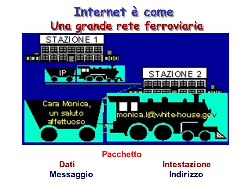 Internet è come Una grande rete ferroviaria Internet è come Una grande rete ferroviaria