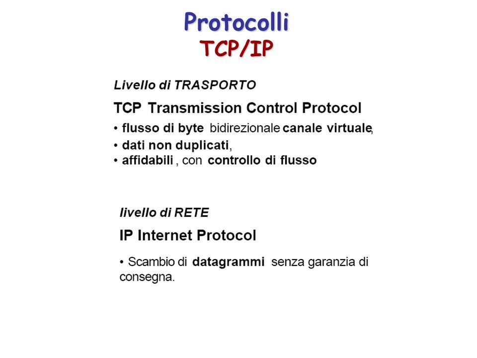 Protocolli di comunicazione