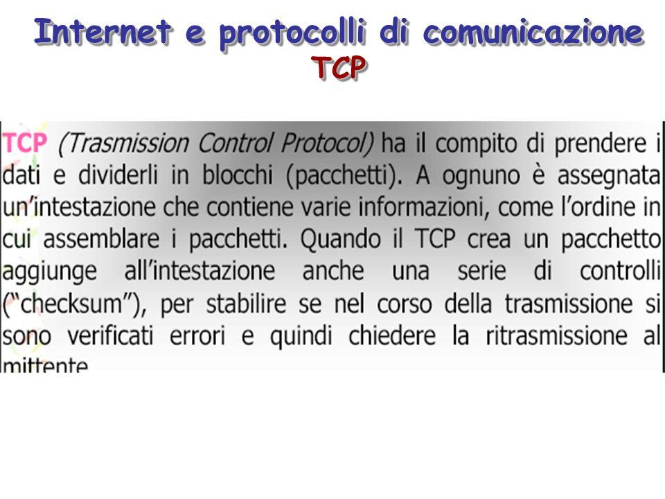 ProtocolliTCP/IP