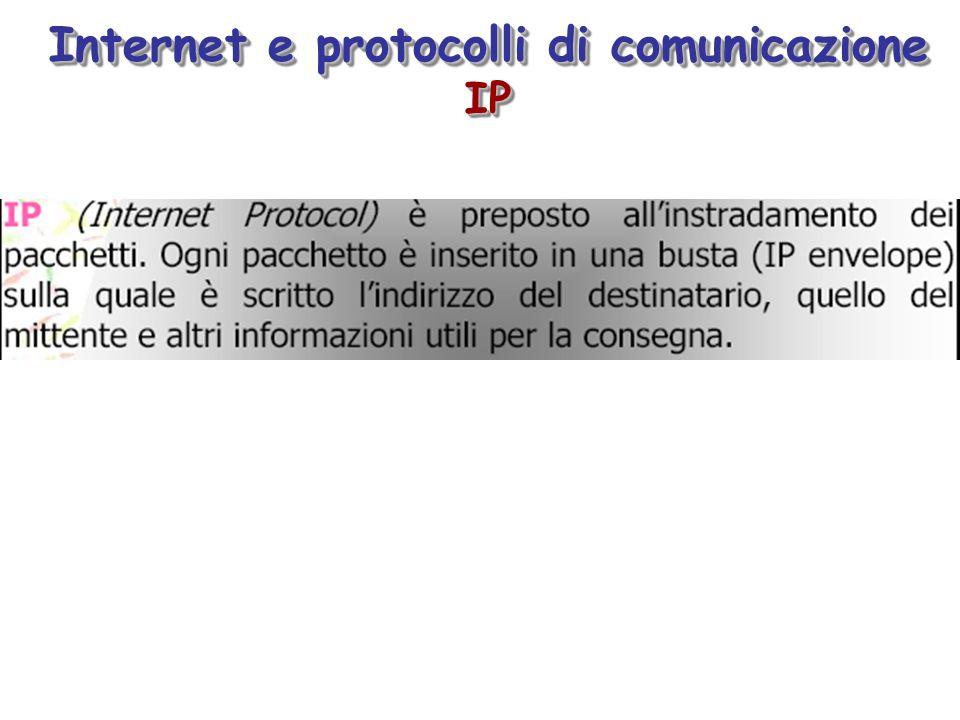 Internet e protocolli di comunicazione TCP TCP