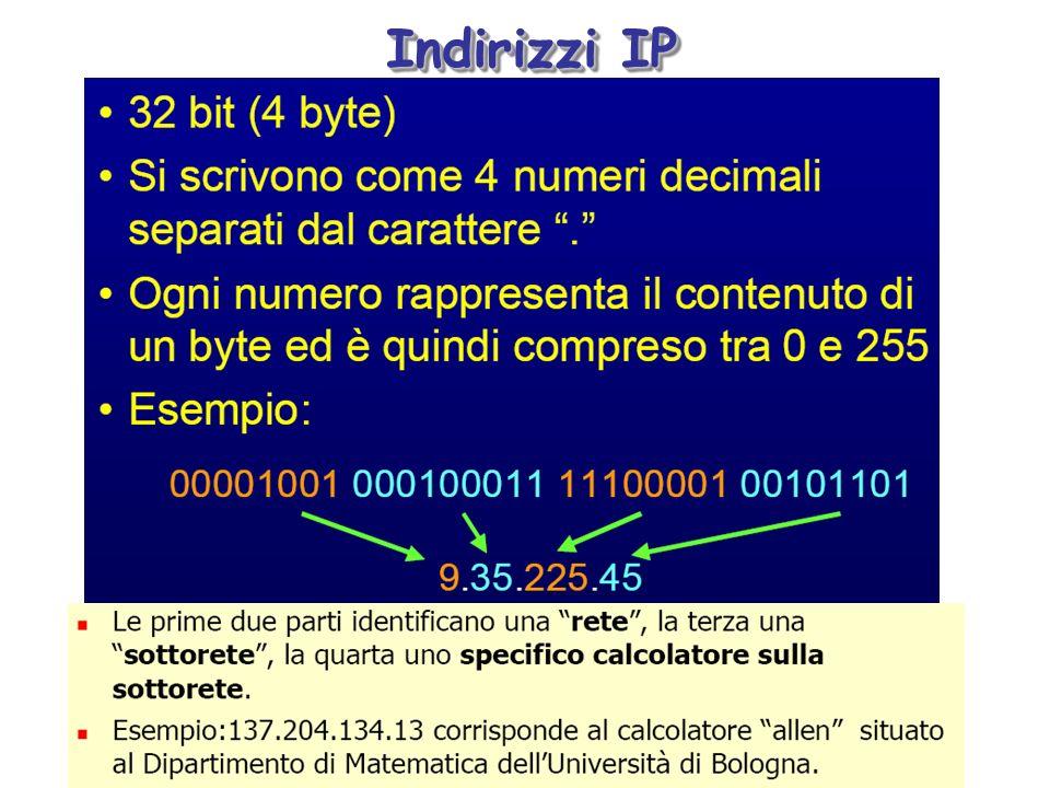 IP IP