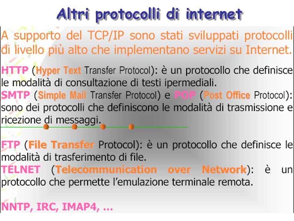 Funzionamento TCP/IP TCP IP