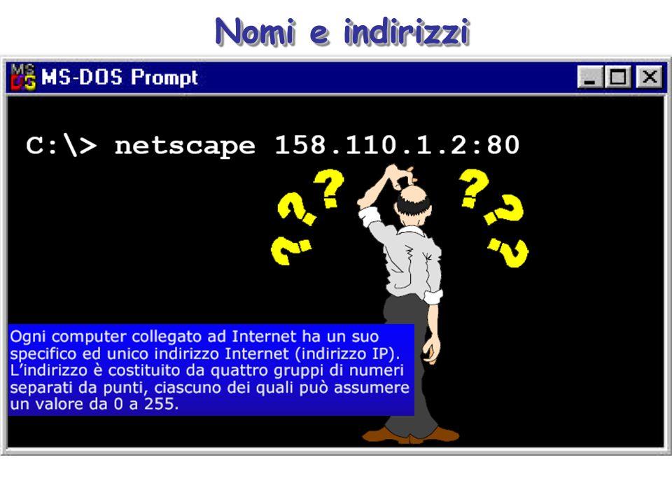 DNS Domain Name System DNS
